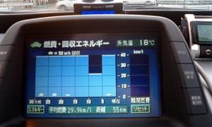 名古屋四日市の燃費