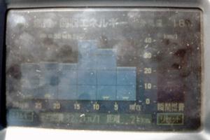 往路燃費 昭和村にて