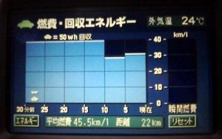 昭和村復路 45.5km/L