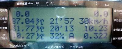 M-1燃費