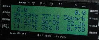 往路 30.29km/L