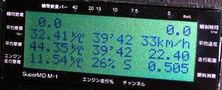 復路 44.35km/L